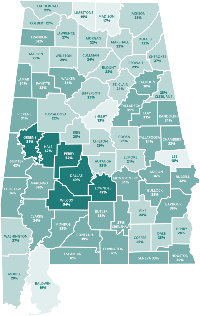 A map of Alabama that shows the percentage of people in each county who qualified for Mediacid in 2017: Autauga - 22% Baldwin - 19% Barbour - 38% Bibb - 28% Blount - 23% Bullock - 38% Butler - 38% Calhoun - 30% Chambers - 33% Cherokee - 27% Chilton - 29% Choctaw - 34% Clarke - 34% Clay - 31% Cleburne - 28% Coffee - 25% Colbert - 27% Conecuh - 39% Coosa - 25% Covington - 32% Crenshaw - 37% Cullman - 24% Dale - 28% Dallas - 49% DeKalb - 22% Elmore - 21% Escambia - 32% Etowah - 29% Fayette - 33% Franklin - 32% Geneva - 33% Greene - 51% Hale - 47% Henry - 28% Houston - 30% Jackson - 25% Jefferson - 25% Lamar - 31% Lauderdale - 22% Lawrence - 27% Lee - 18% Limestone - 19% Lowndes - 47% Macon - 36% Madison - 17% Marengo - 39% Marion - 29% Marshall - 22% Mobile - 29% Monroe - 32% Montgomery - 31% Morgan - 22% Perry - 52% Pickens - 31% Pike - 28% Randolph - 31% Russell - 32% St. Clair - 21% Shelby - 13% Sumter - 42% Talladega - 31% Tallapoosa - 31% Tuscaloosa - 22% Walker - 31% Washington - 27% Wilcox - 54% Winston - 29%