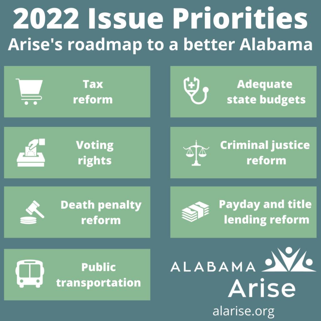 Graphic listing Alabama Arise's 2022 issue priorities
